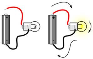 simplified electrical circuit for battery and lamp